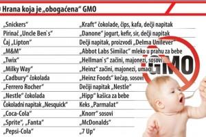 Modifikovanih gena ima i u čokoladi