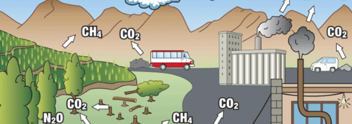 Srbija na raskršću: energetika i klimatske promene