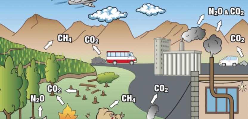 Rekordni pad emisije CO2 zbog virusa i obnovljivih energija
