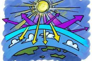 Srbija čini sve što može da zaštiti ozonski omotač