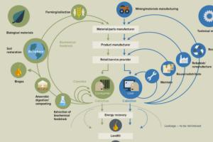 Ekologija među izazovima luksemburškog predsedavanja