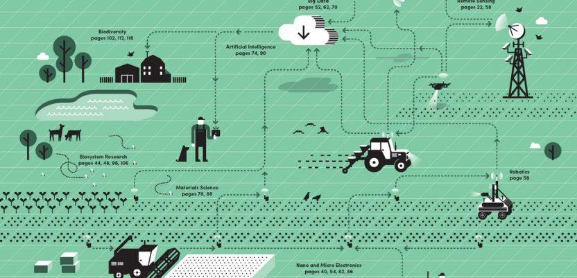 Institut Biosens: Evropski centar izvrsnosti za napredne tehnologije u poljoprivredi