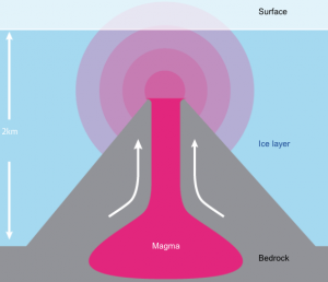 vulkani_antarktik
