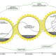 Do 1. septembra otvoren BioSense konkurs za agro startape