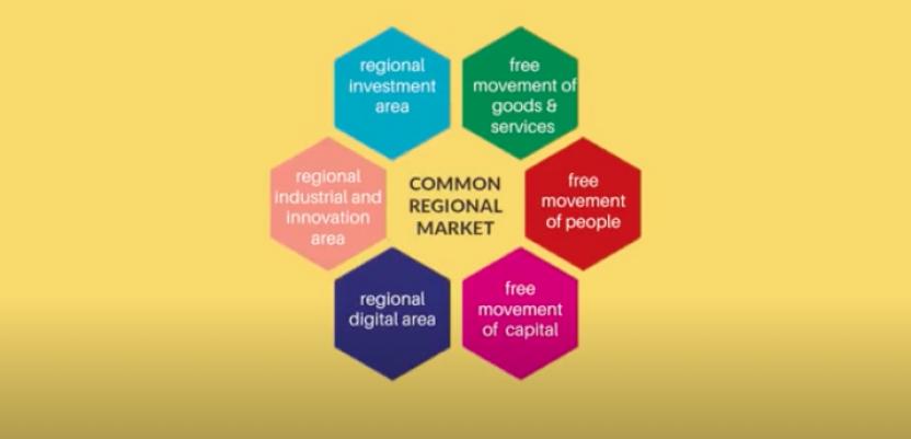 Akcioni plan za zajedničko regionalno tržište