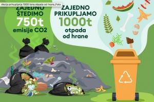 NALED pokrenuo akciju prikupljanja 1.000 tona otpada od hrane