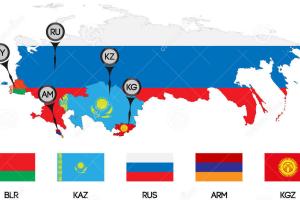 Sporazum sa Evroazijskom ekonomskom unijom na čekanju